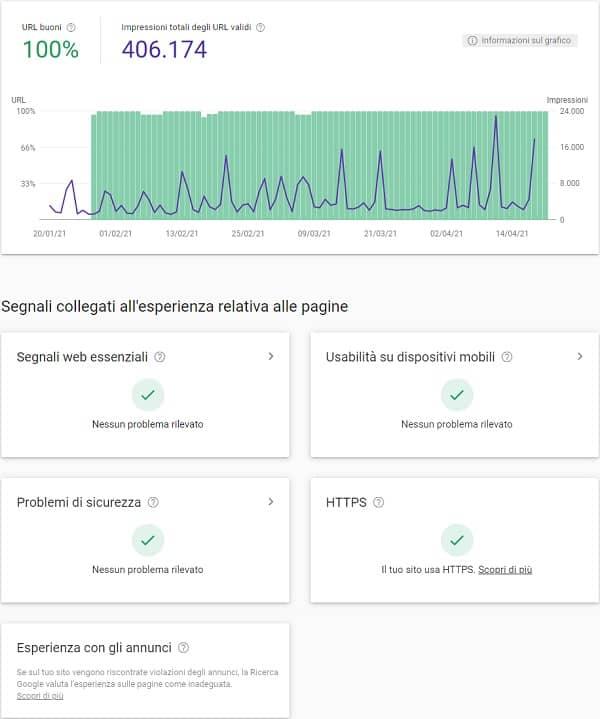 google search console esperienza con le pagine
